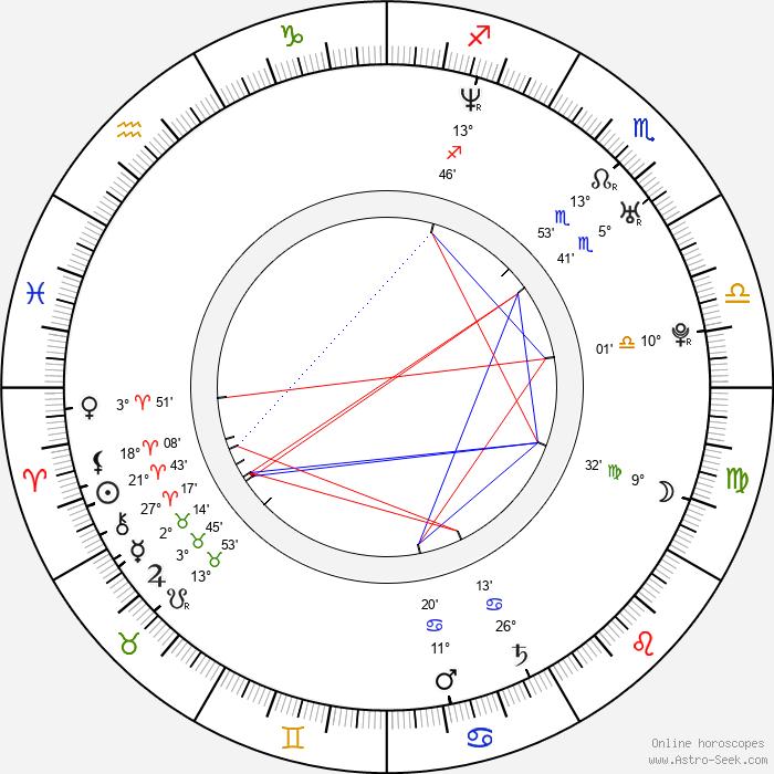 Jodie Moore - Birth horoscope chart