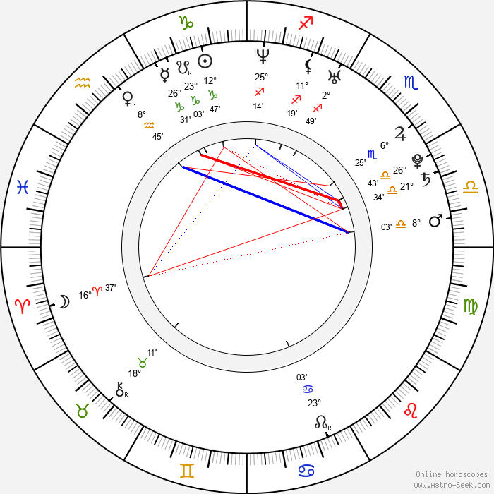 Jodie Whittaker - Birth horoscope chart