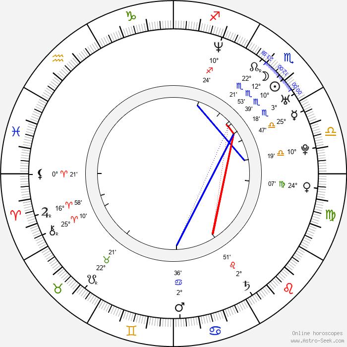 Jody Quaranta - Birth horoscope chart