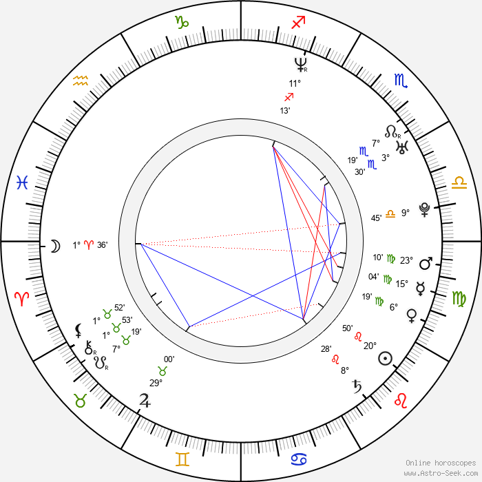 Jody Thompson - Birth horoscope chart