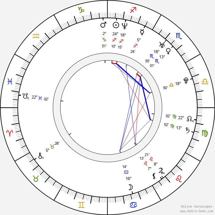 Joe Absolom - Birth horoscope chart