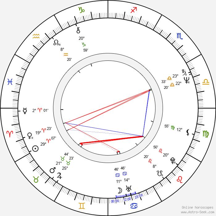 Joe Bausch - Birth horoscope chart