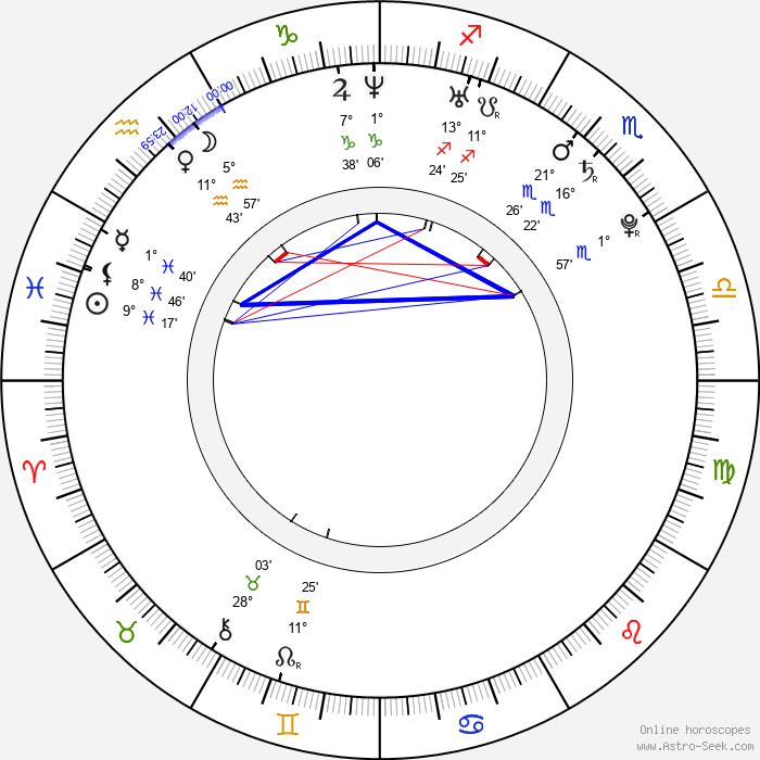 Joe Burke - Birth horoscope chart