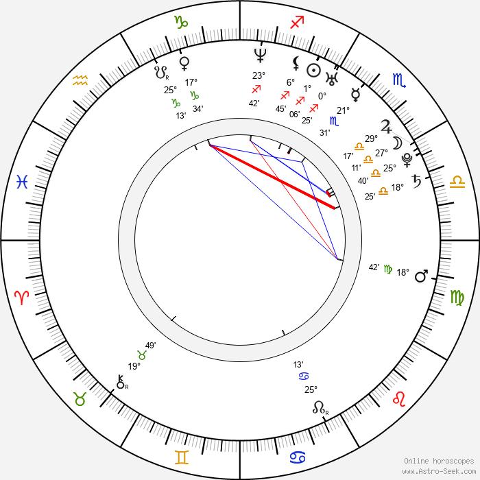 Joe Chacon - Birth horoscope chart