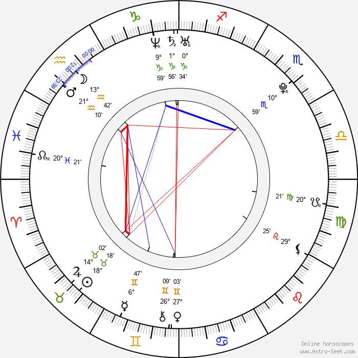Joe Clarke - Birth horoscope chart