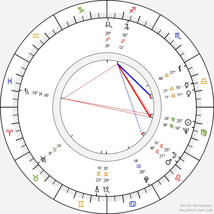 Joe E. Tata - Birth horoscope chart