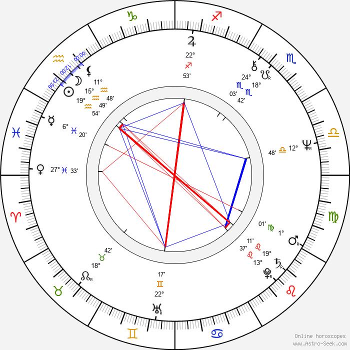 Joe Ely - Birth horoscope chart