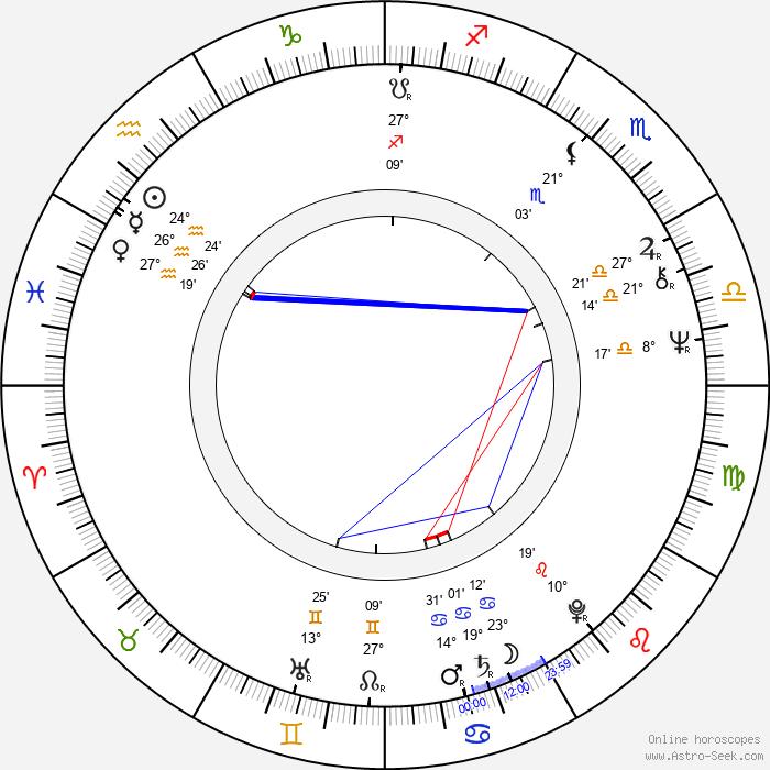 Joe Estevez - Birth horoscope chart