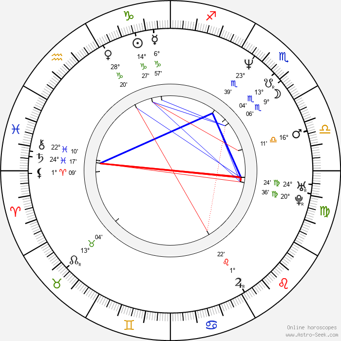 Joe Flanigan - Birth horoscope chart