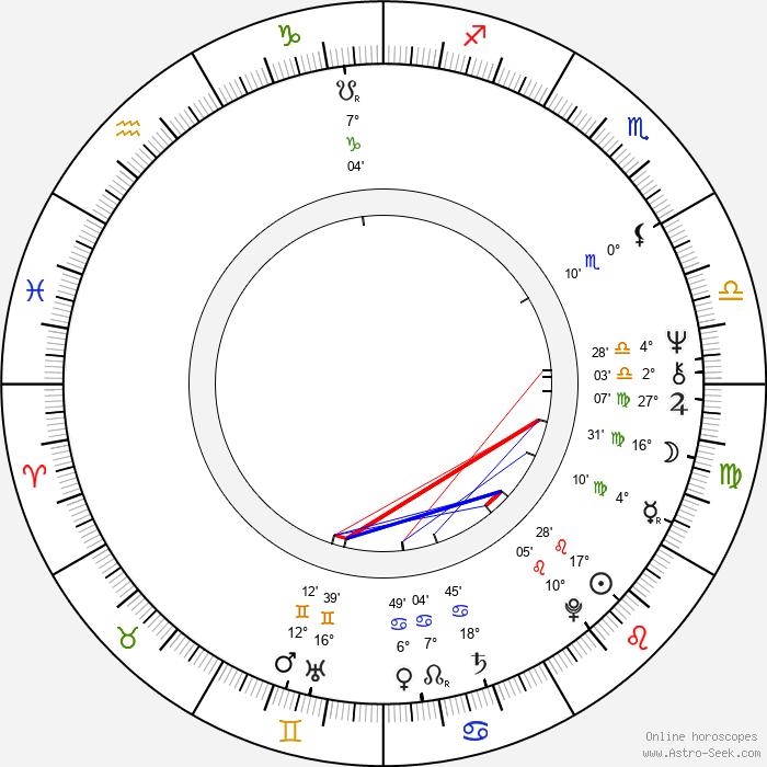 Joe Grifasi - Birth horoscope chart