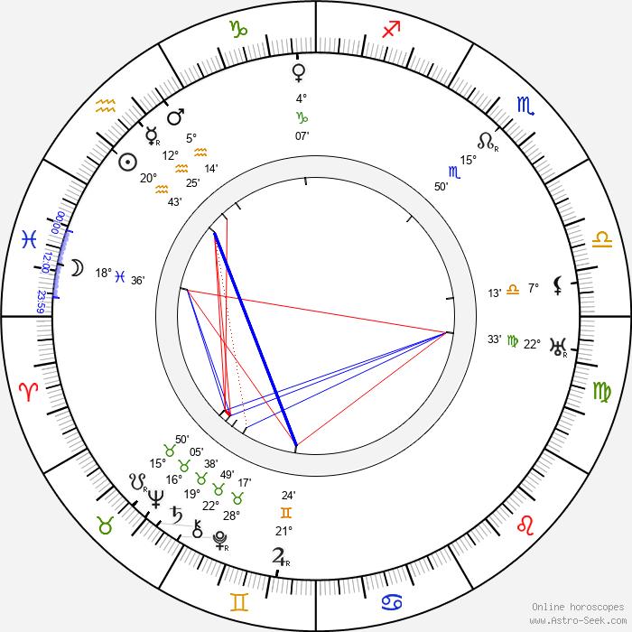 Joe King - Birth horoscope chart