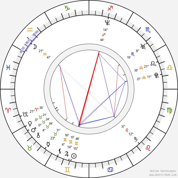 Joe Knezevich - Birth horoscope chart