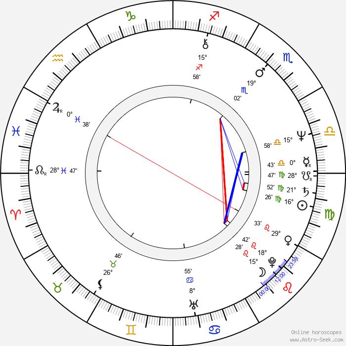 Joe Lisi - Birth horoscope chart
