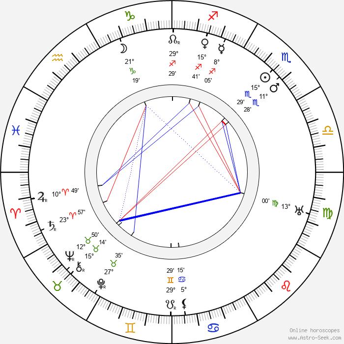 Joe May - Birth horoscope chart