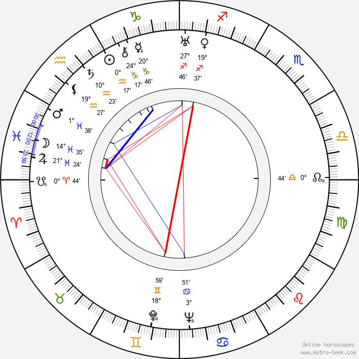 Joe McGuinn - Birth horoscope chart