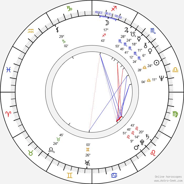 Joe Morton - Birth horoscope chart