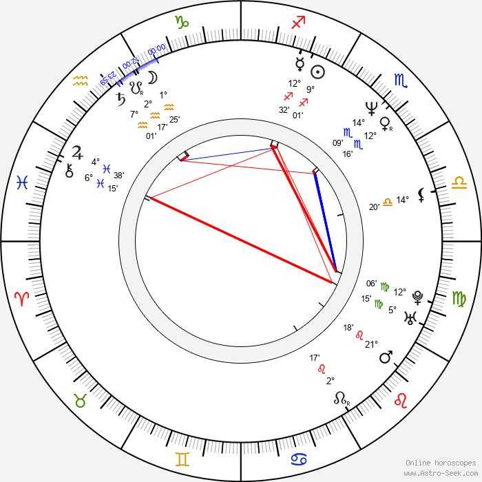 Joe Quesada - Birth horoscope chart