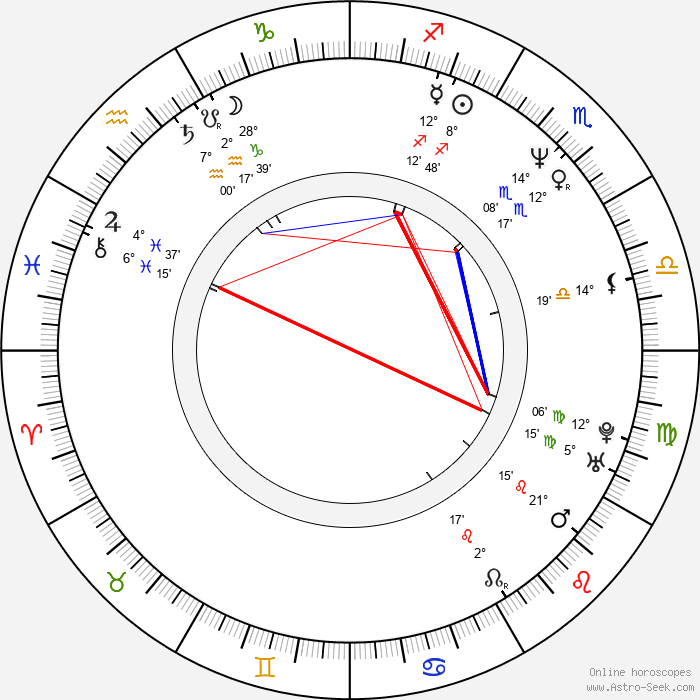 Joe Quesada - Birth horoscope chart