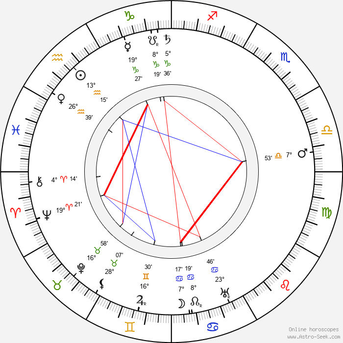 Joe Roberts - Birth horoscope chart