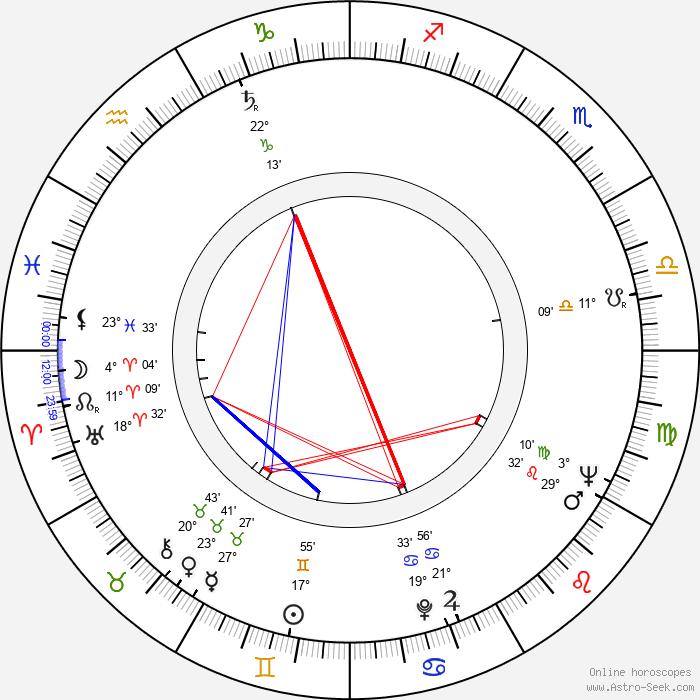 Joe Santos - Birth horoscope chart