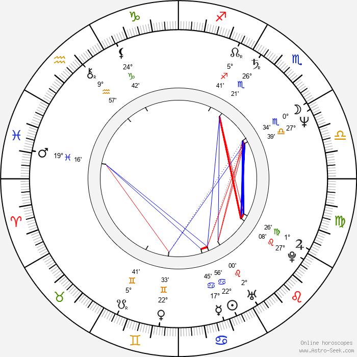 Joe Satriani - Birth horoscope chart