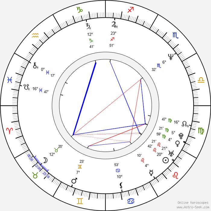 Joe Simpson - Birth horoscope chart