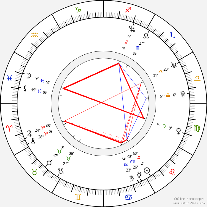 Joe Smith - Birth horoscope chart