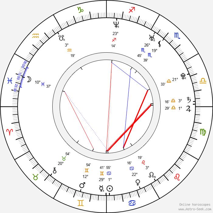Joe Taslim - Birth horoscope chart
