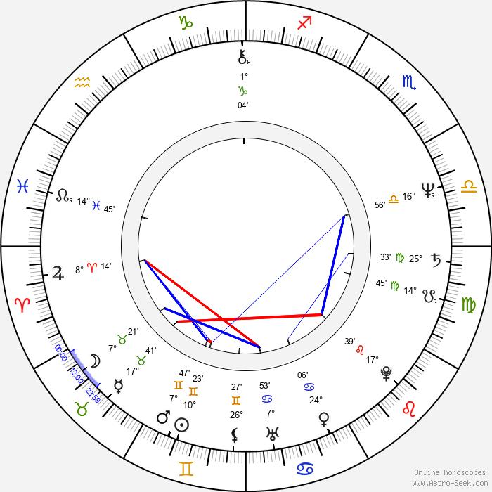 Joe Verroca - Birth horoscope chart