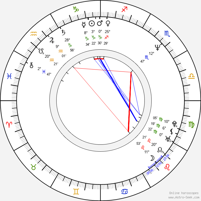 Joel Elstelä - Birth horoscope chart