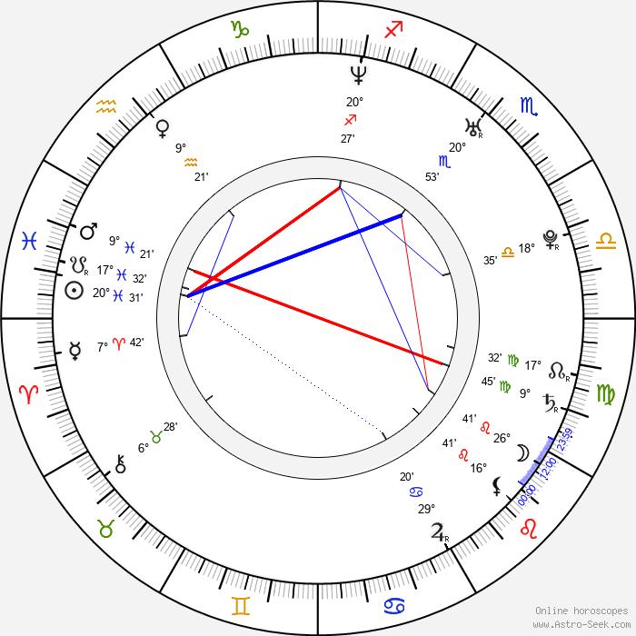 Joel Madden - Birth horoscope chart