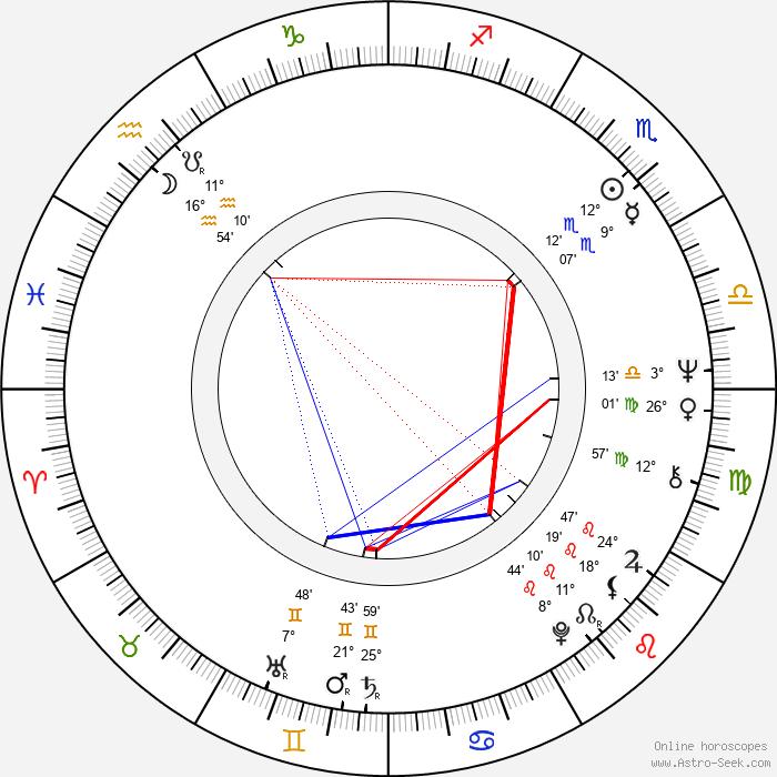 Joël Santoni - Birth horoscope chart