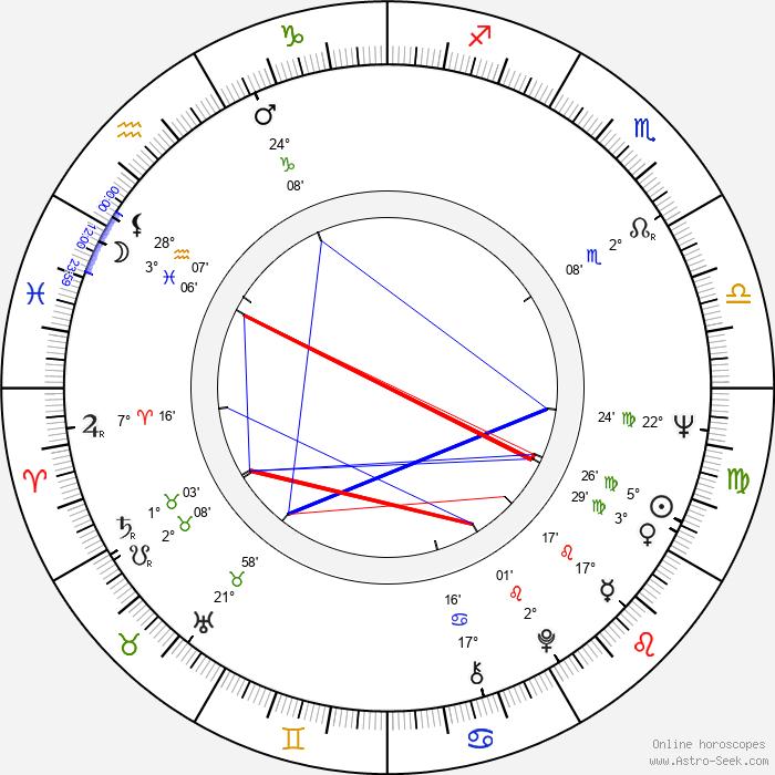 Joel Schumacher - Birth horoscope chart