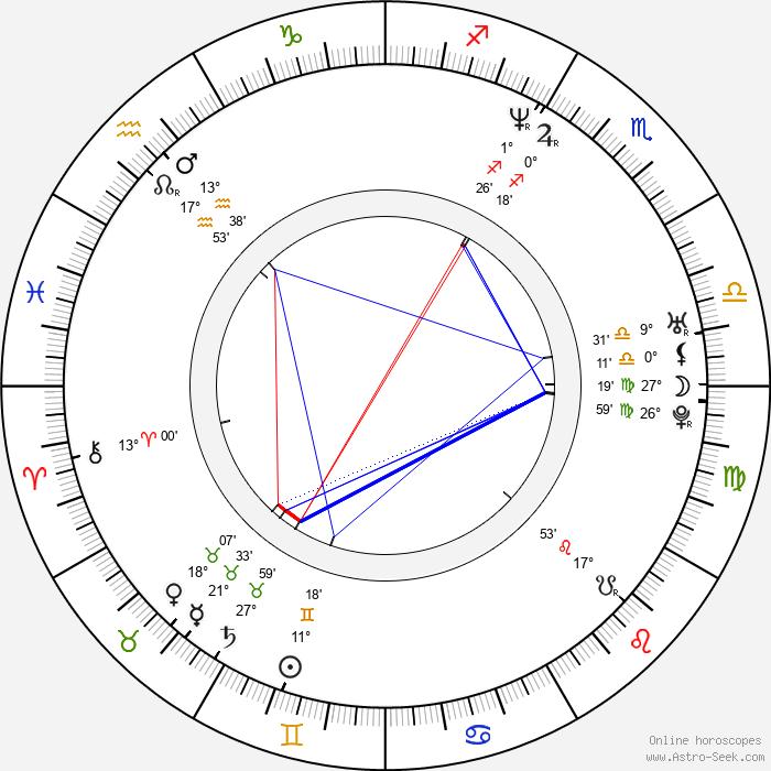 Joel Tobeck - Birth horoscope chart