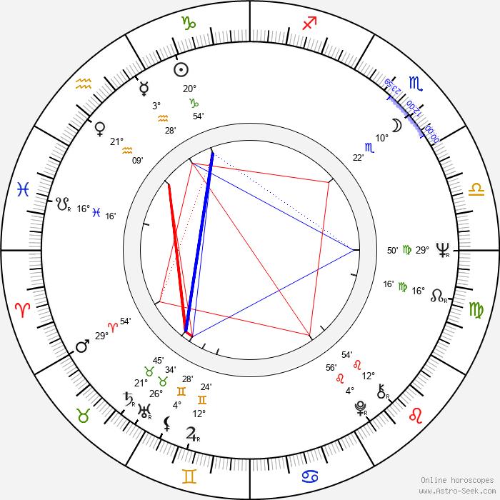 Joel Zwick - Birth horoscope chart