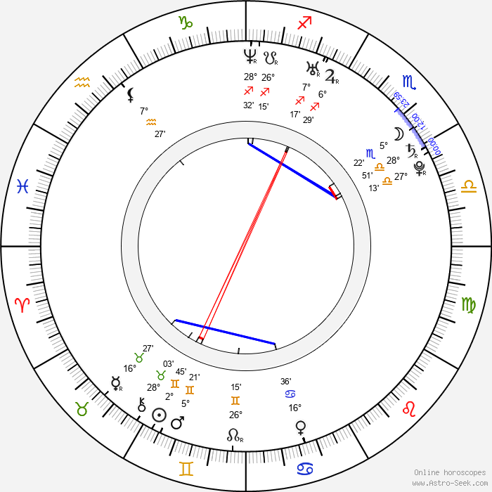 Joey Acuna Jr. - Birth horoscope chart