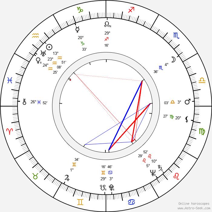 Joey Bishop - Birth horoscope chart