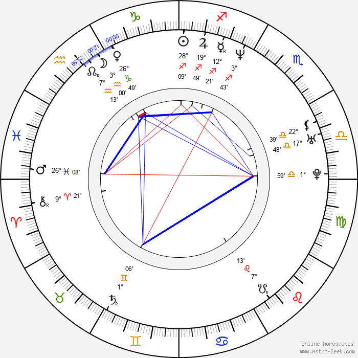 Joey Elias - Birth horoscope chart