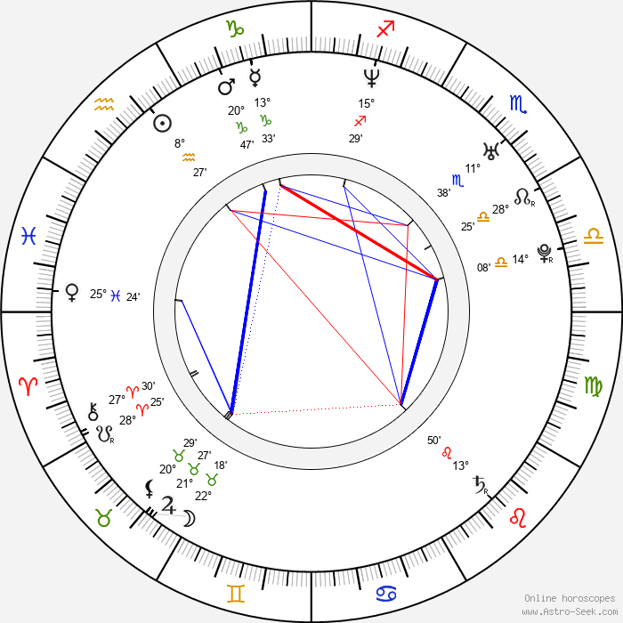 Joey Fatone - Birth horoscope chart
