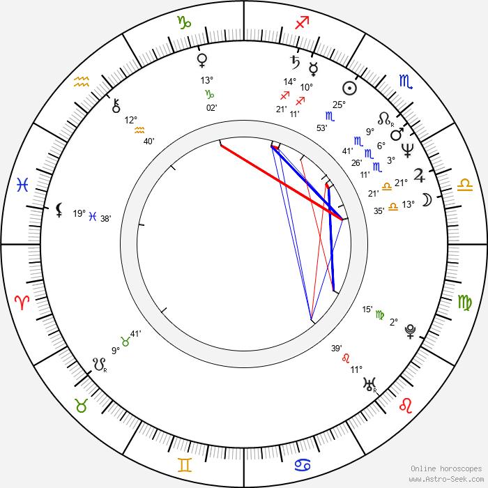 Joey Miyashima - Birth horoscope chart