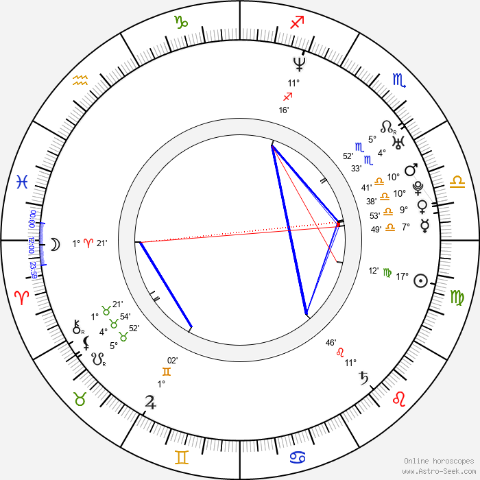 Joey Newman - Birth horoscope chart