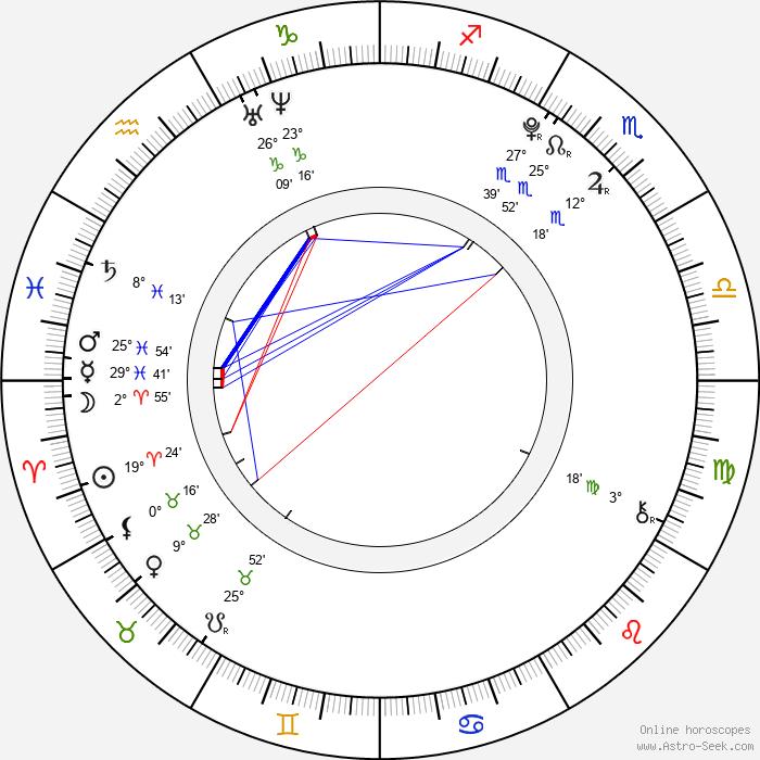 Joey Pollari - Birth horoscope chart