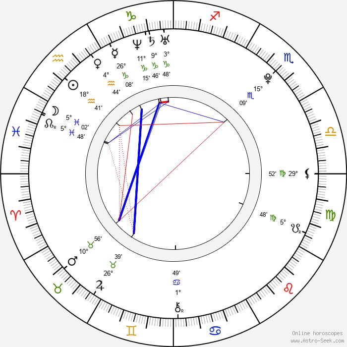Joffrey Verbruggen - Birth horoscope chart