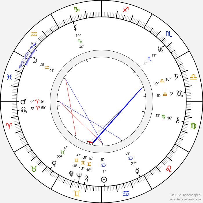 Johan Arajuuri - Birth horoscope chart