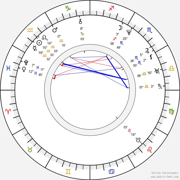 Johan Ludvig Runeberg - Birth horoscope chart