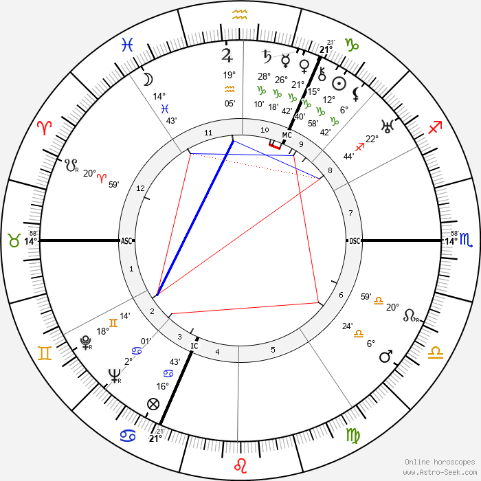 Johann Georg Elser - Birth horoscope chart