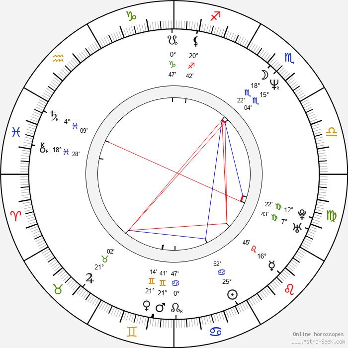 Johanna Kurkvaara - Birth horoscope chart