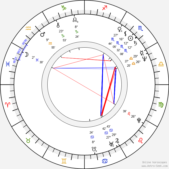 Johanna Raunio - Birth horoscope chart