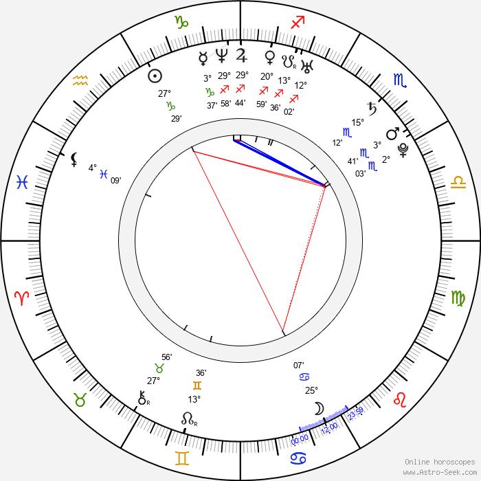 Johanna Salomaa - Birth horoscope chart