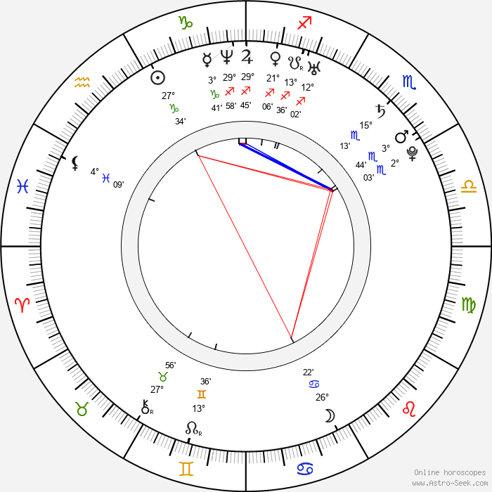 Johanna Salomaa - Birth horoscope chart